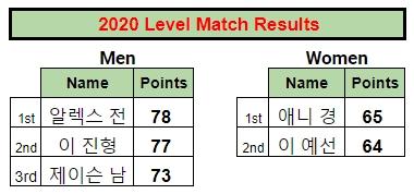 2020 results.jpg
